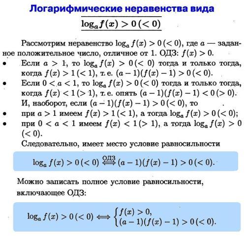 Уравнения и неравенства решебник логарифмические